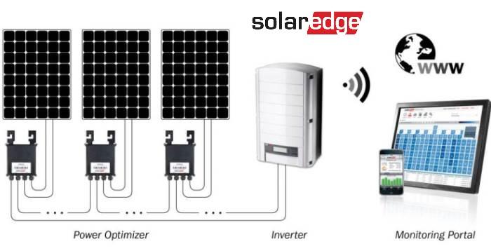 schematische weergave van de werking van SolarEdge